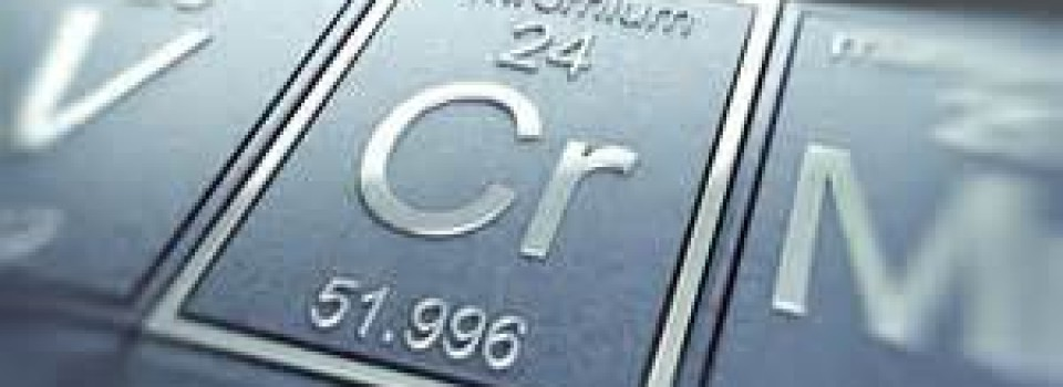 chromium-periodic-table