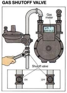 gas-shutoff
